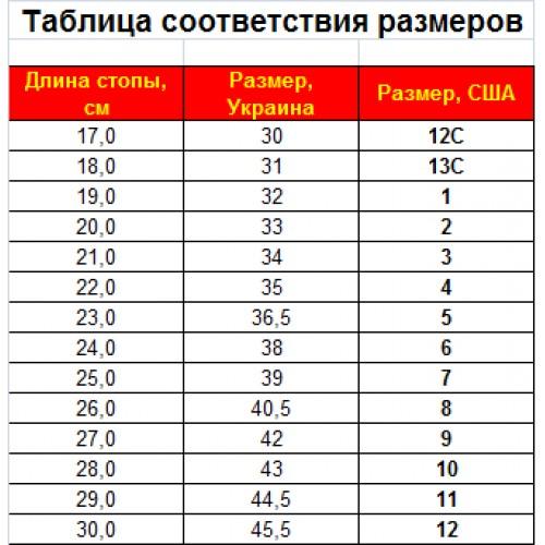 Соотношение американского и русского размера обуви